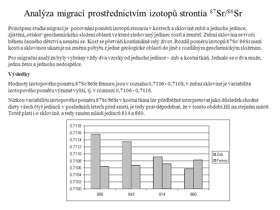 Analýza migrací prostřednictvím izotopů strontia 87Sr/86Sr