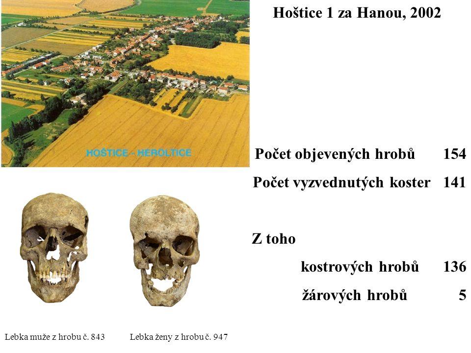 Počet objevených hrobů 154 Počet vyzvednutých koster 141