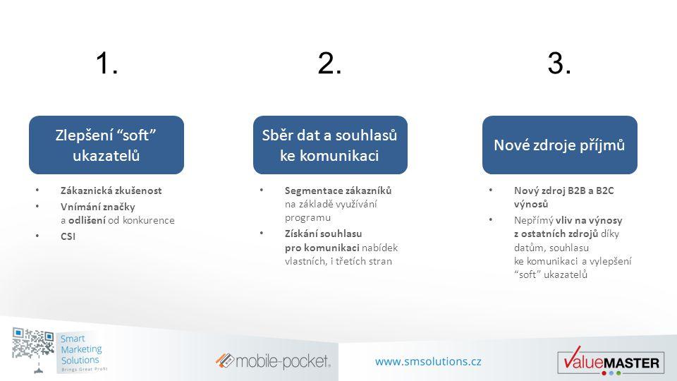 1. 2. 3. Zlepšení soft ukazatelů Sběr dat a souhlasů ke komunikaci
