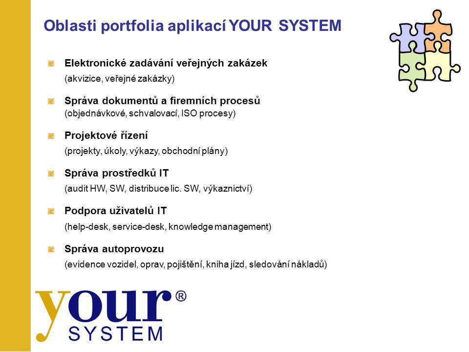 Oblasti portfolia aplikací YOUR SYSTEM