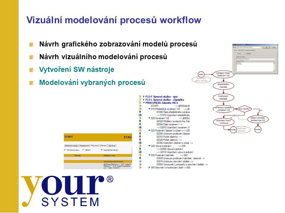 Vizuální modelování procesů workflow