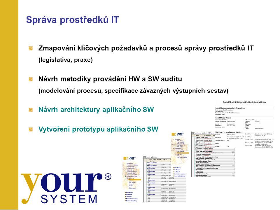 Správa prostředků IT Zmapování klíčových požadavků a procesů správy prostředků IT. (legislativa, praxe)