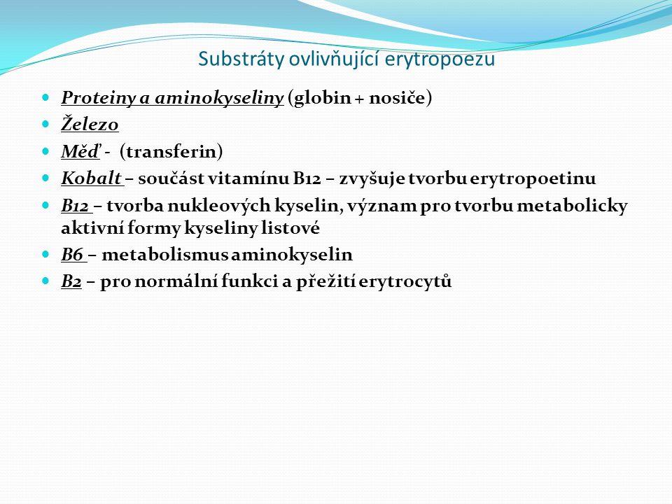 Substráty ovlivňující erytropoezu