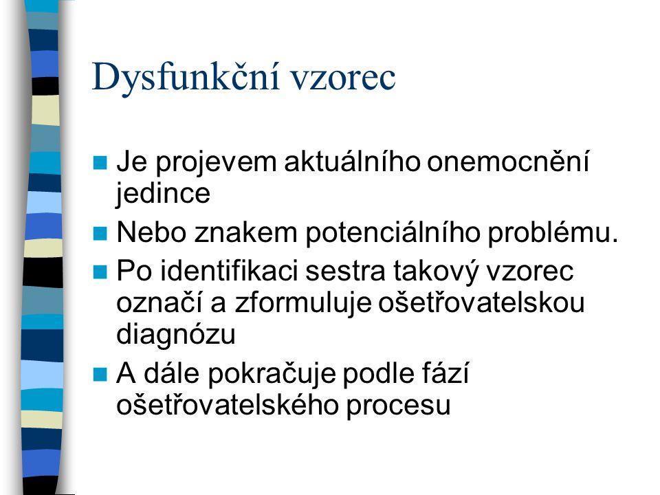 Dysfunkční vzorec Je projevem aktuálního onemocnění jedince