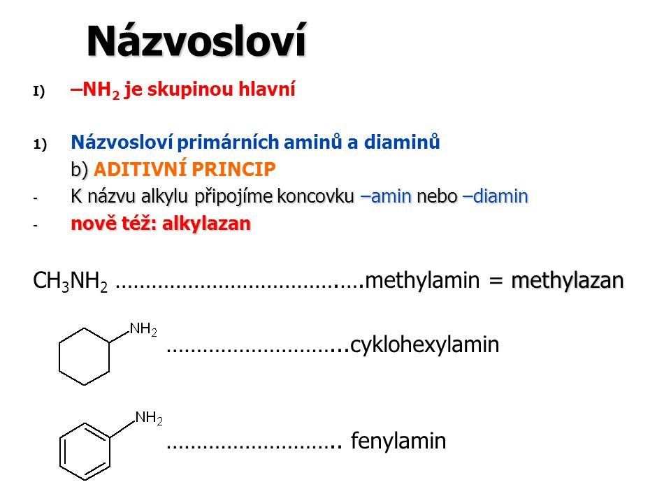 Názvosloví CH3NH2 ……………………………….….methylamin = methylazan
