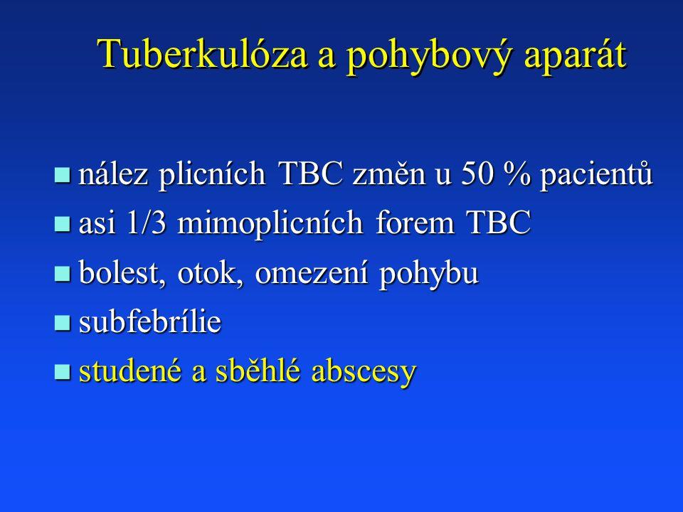 Tuberkulóza a pohybový aparát