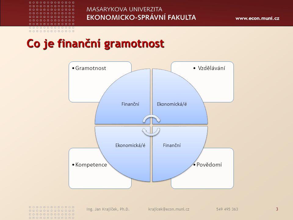 Co je finanční gramotnost