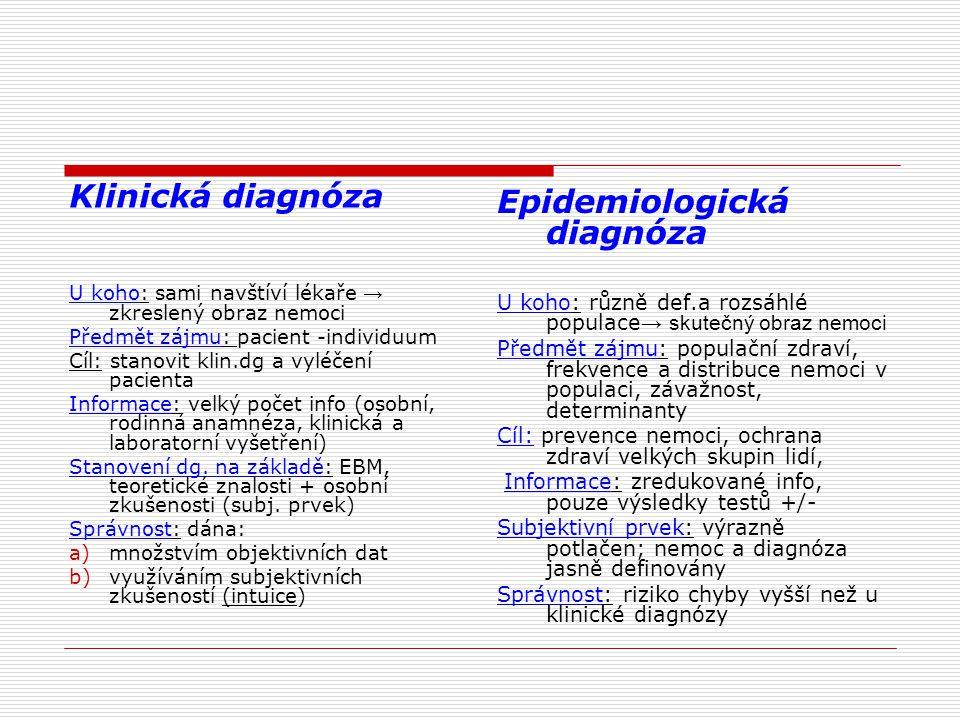 Epidemiologická diagnóza