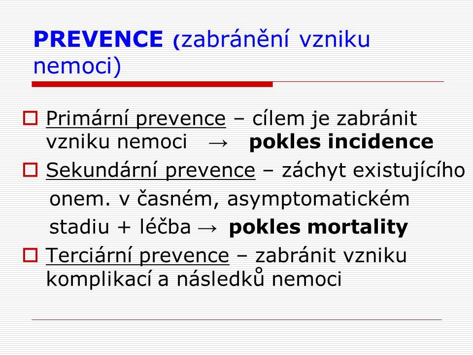 PREVENCE (zabránění vzniku nemoci)