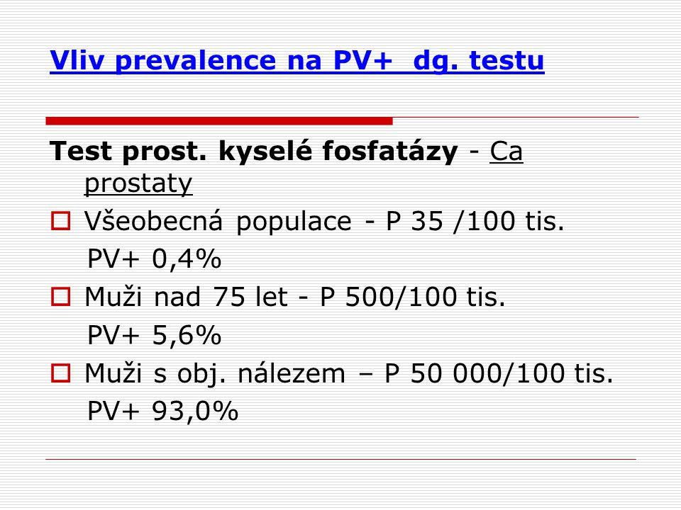 Vliv prevalence na PV+ dg. testu