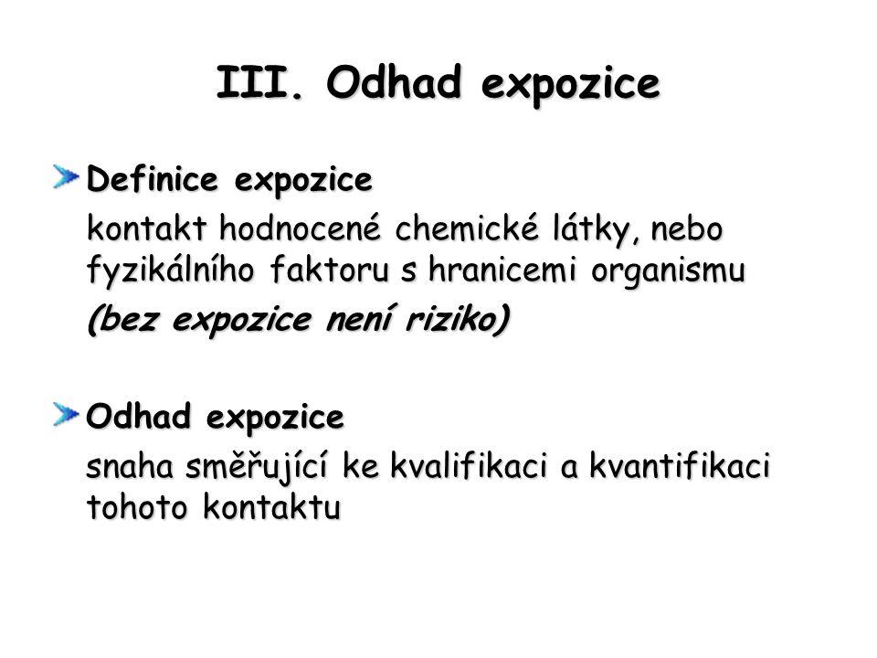 III. Odhad expozice Definice expozice