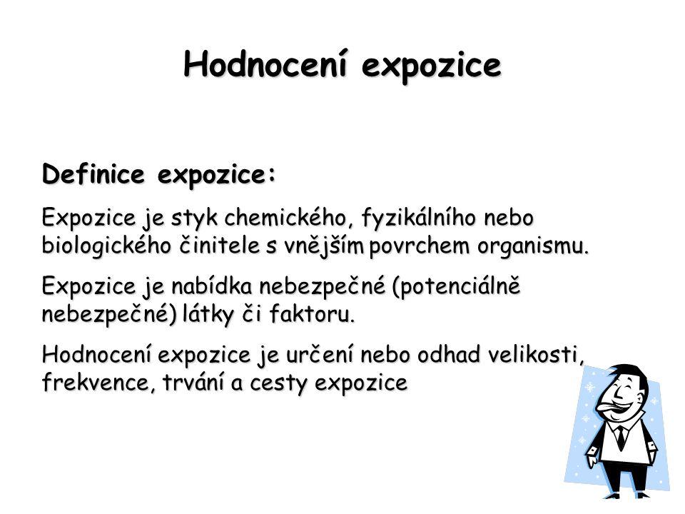 Hodnocení expozice Definice expozice: