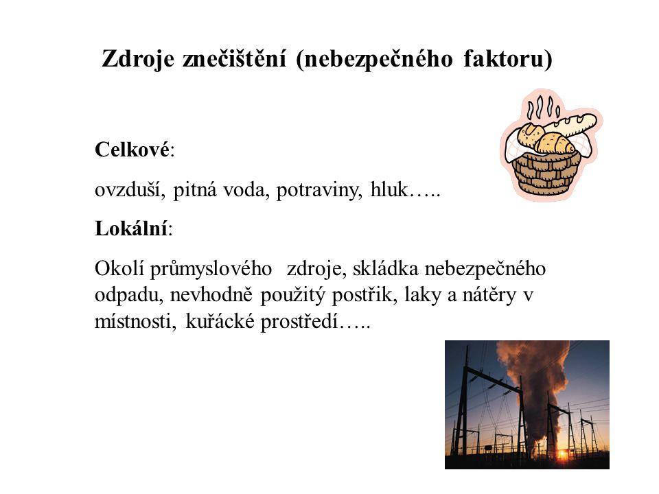 Zdroje znečištění (nebezpečného faktoru)