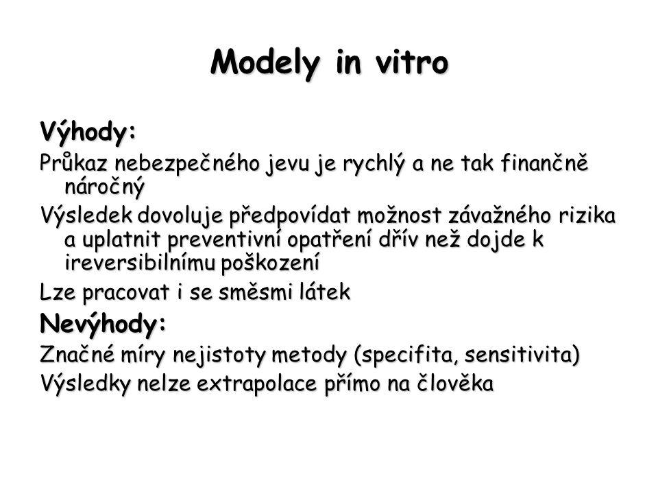 Modely in vitro Výhody: Nevýhody: