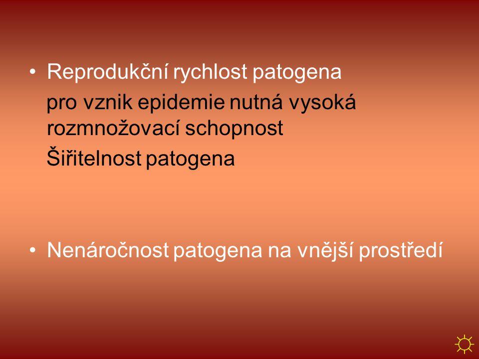 Reprodukční rychlost patogena