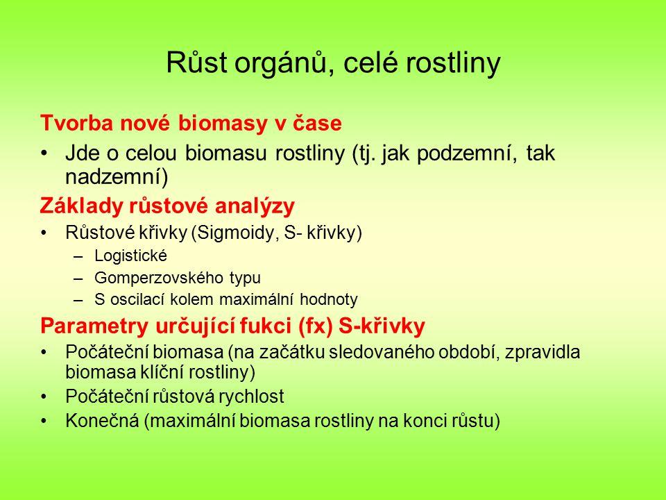Růst orgánů, celé rostliny