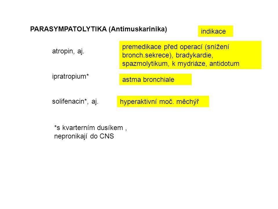 PARASYMPATOLYTIKA (Antimuskarinika)