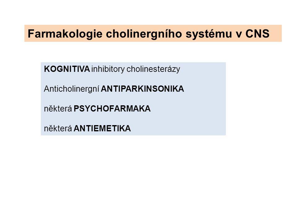 Farmakologie cholinergního systému v CNS