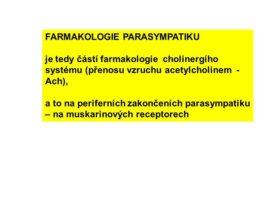 FARMAKOLOGIE PARASYMPATIKU