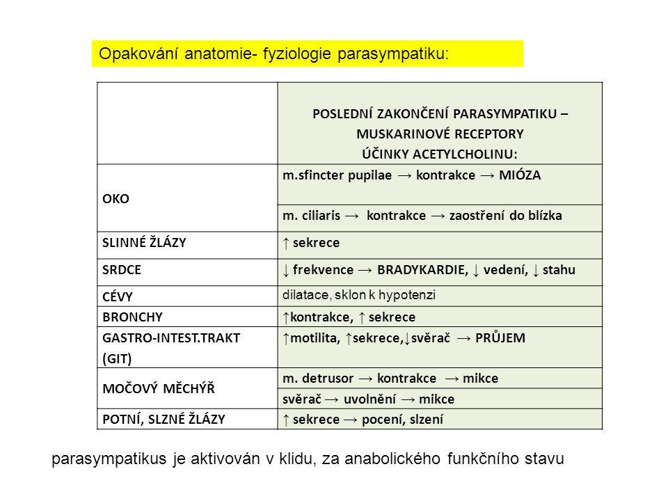 Opakování anatomie- fyziologie parasympatiku: