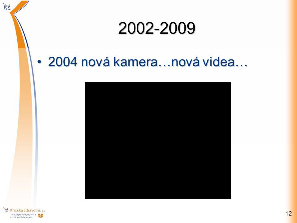 2002-2009 2004 nová kamera…nová videa…