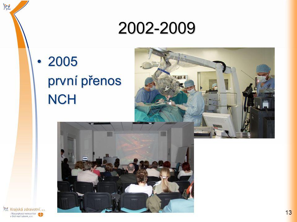 2002-2009 2005 první přenos NCH