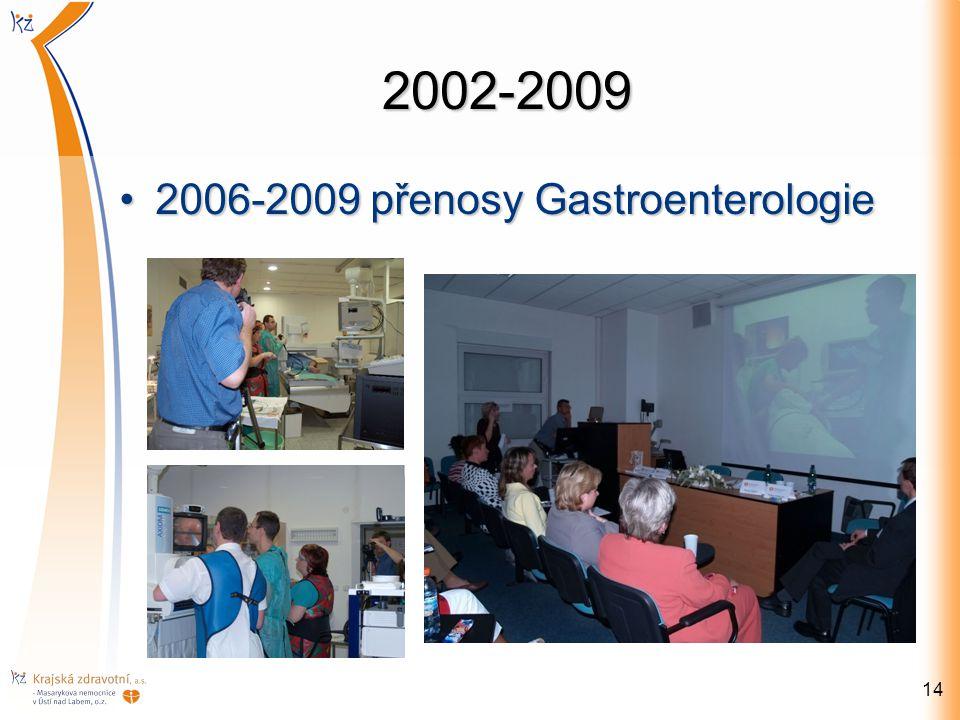 2002-2009 2006-2009 přenosy Gastroenterologie