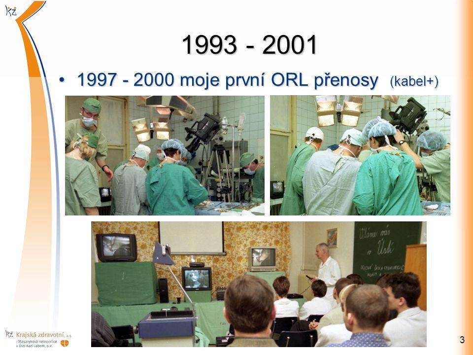 1993 - 2001 1997 - 2000 moje první ORL přenosy (kabel+)