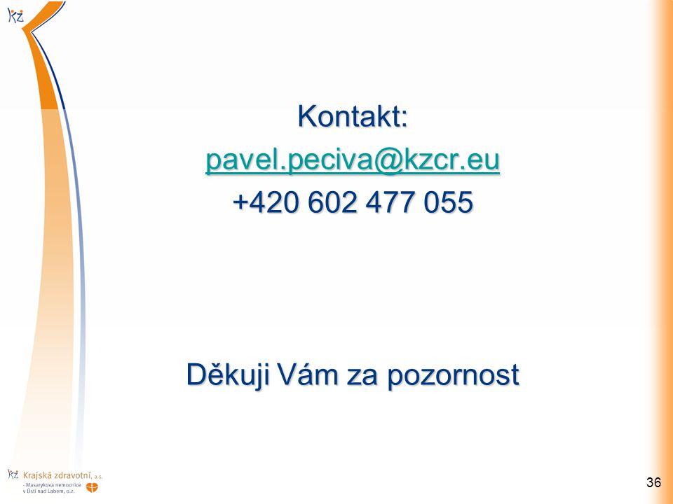 Kontakt: pavel.peciva@kzcr.eu +420 602 477 055 Děkuji Vám za pozornost