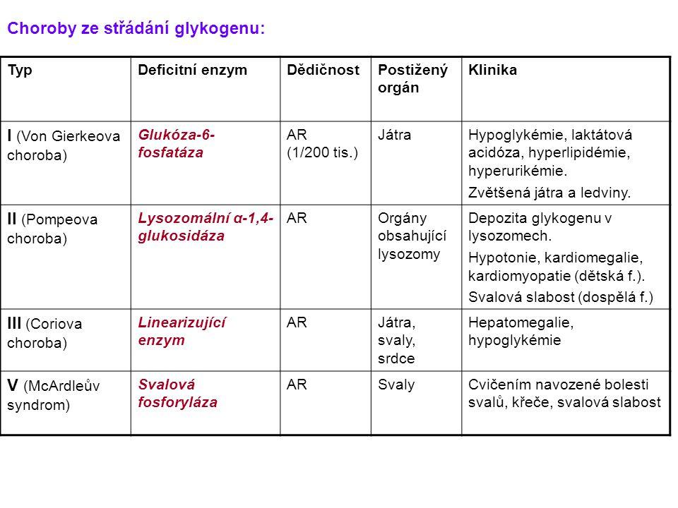 Choroby ze střádání glykogenu: