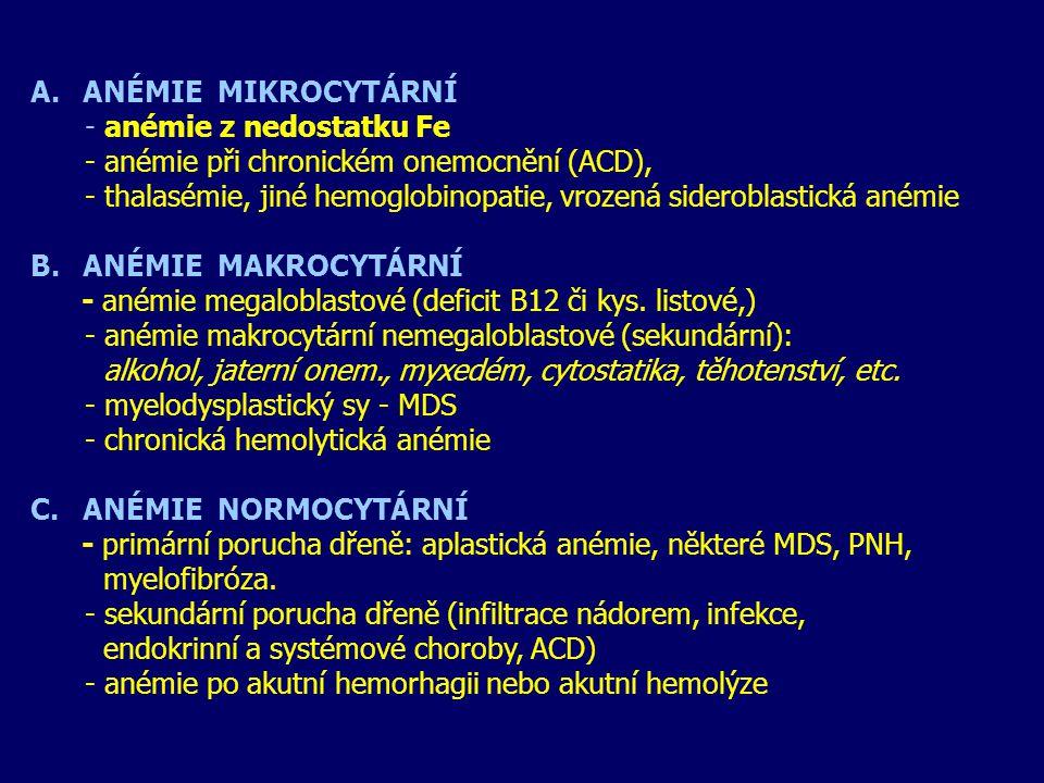 ANÉMIE MIKROCYTÁRNÍ - anémie z nedostatku Fe. - anémie při chronickém onemocnění (ACD),