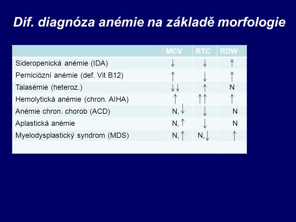 Dif. diagnóza anémie na základě morfologie
