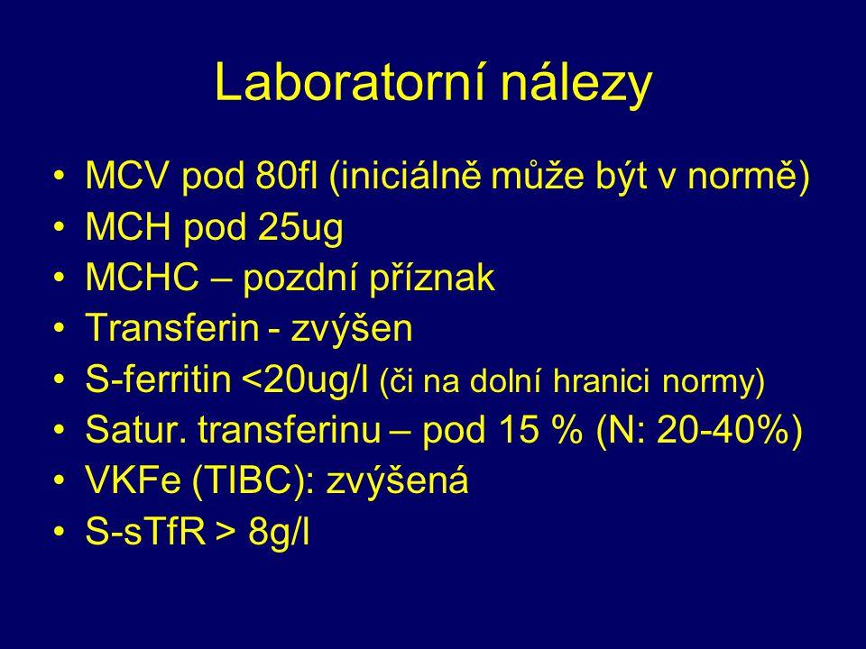Laboratorní nálezy MCV pod 80fl (iniciálně může být v normě)