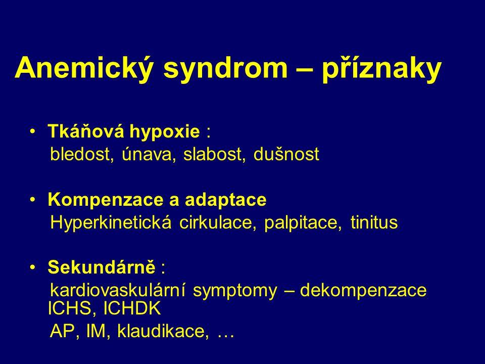 Anemický syndrom – příznaky rom (AS)
