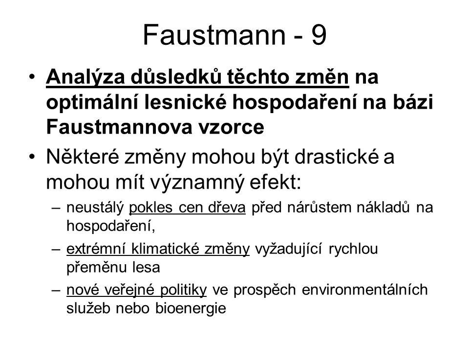 Faustmann - 9 Analýza důsledků těchto změn na optimální lesnické hospodaření na bázi Faustmannova vzorce.