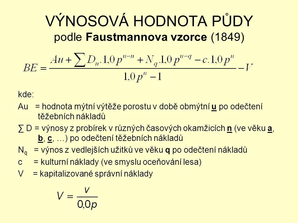 VÝNOSOVÁ HODNOTA PŮDY podle Faustmannova vzorce (1849)