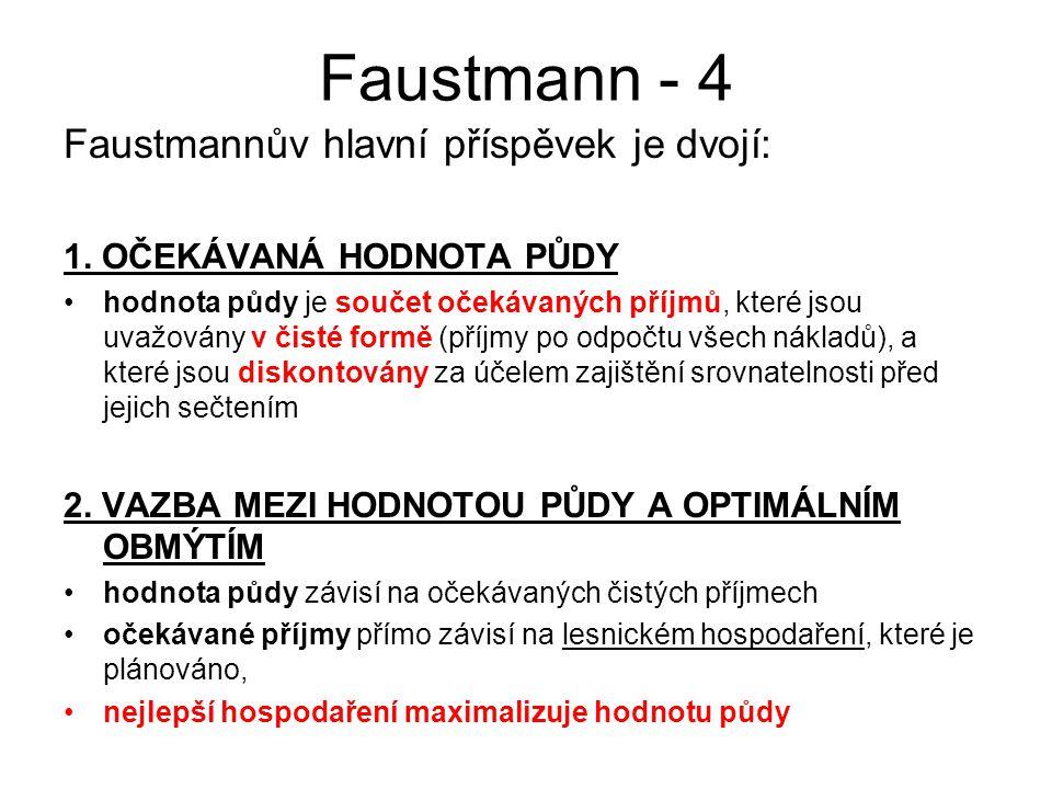 Faustmann - 4 Faustmannův hlavní příspěvek je dvojí: