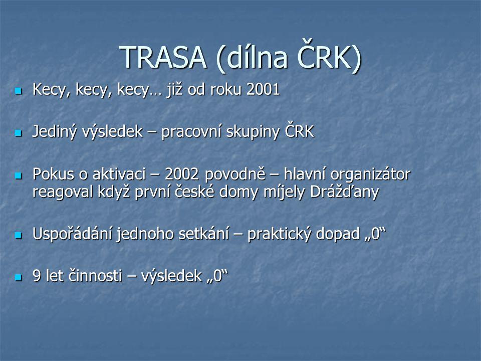 TRASA (dílna ČRK) Kecy, kecy, kecy… již od roku 2001