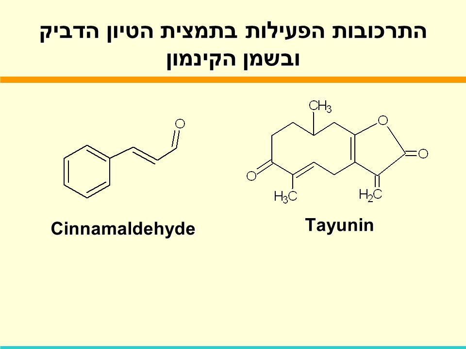 התרכובות הפעילות בתמצית הטיון הדביק ובשמן הקינמון