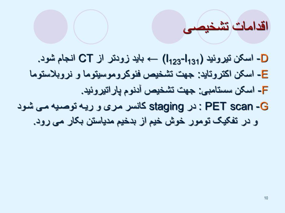 اقدامات تشخیصی D- اسکن تیروئید (I123-I131) ← باید زودتر از CT انجام شود. E- اسکن اکتروتاید: جهت تشخیص فئوکروموسیتوما و نروبلاستوما.