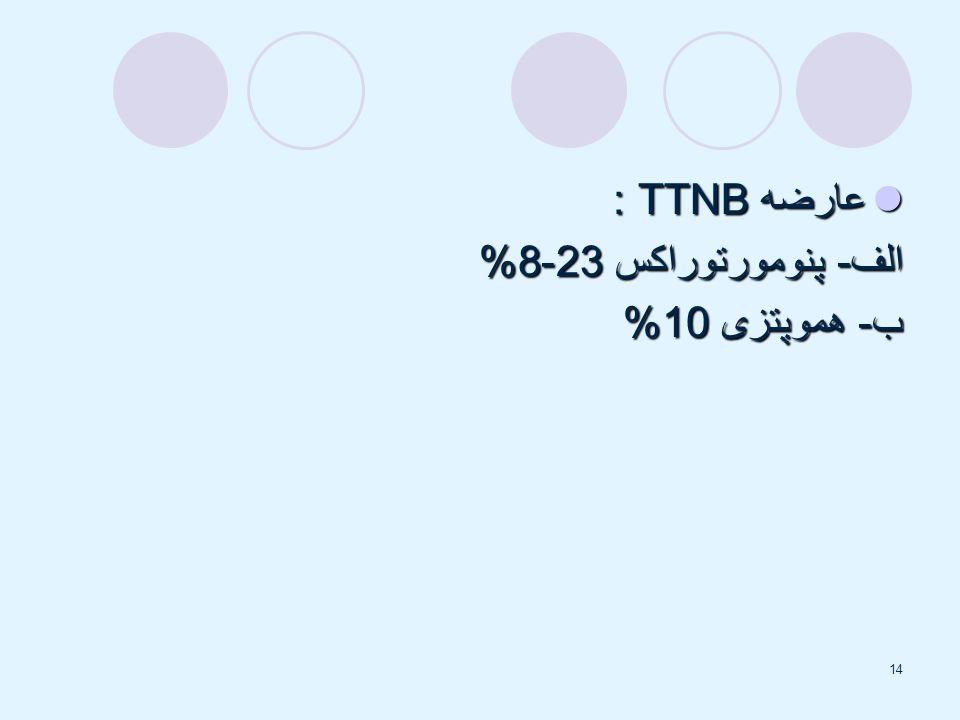 عارضه TTNB : الف- پنومورتوراکس 23-8% ب- هموپتزی 10%