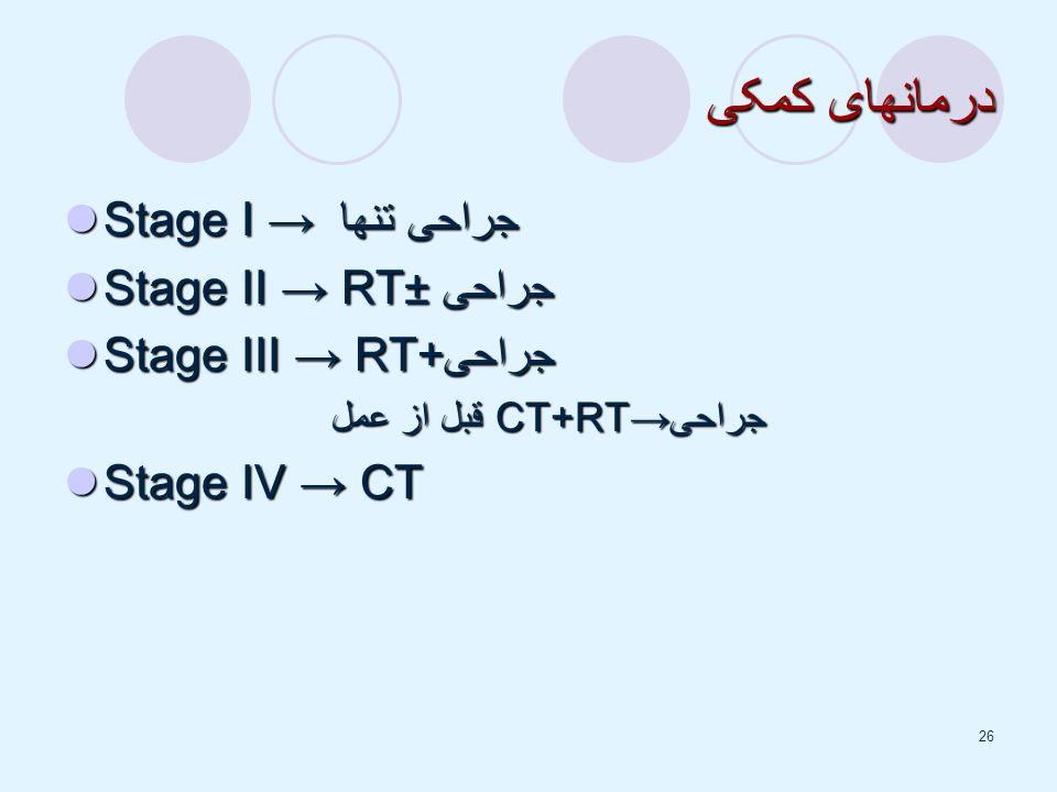 درمانهای کمکی Stage I → جراحی تنها Stage II → RT± جراحی