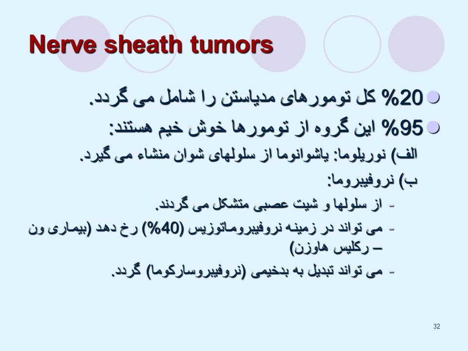Nerve sheath tumors 20% کل تومورهای مدیاستن را شامل می گردد.