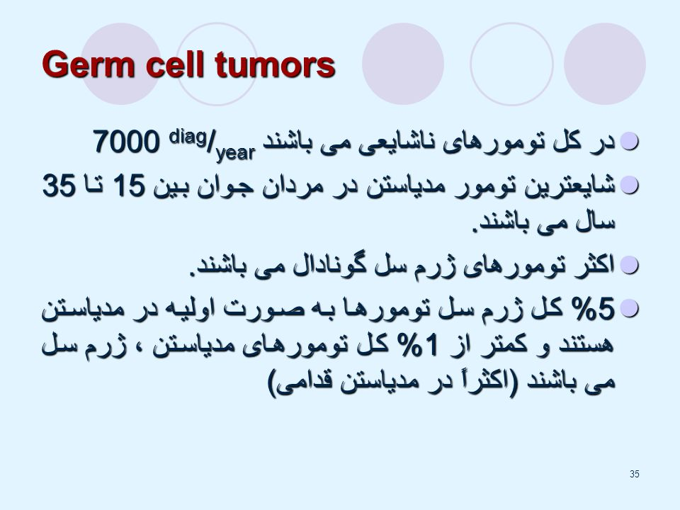Germ cell tumors در کل تومورهای ناشایعی می باشند diag/year 7000