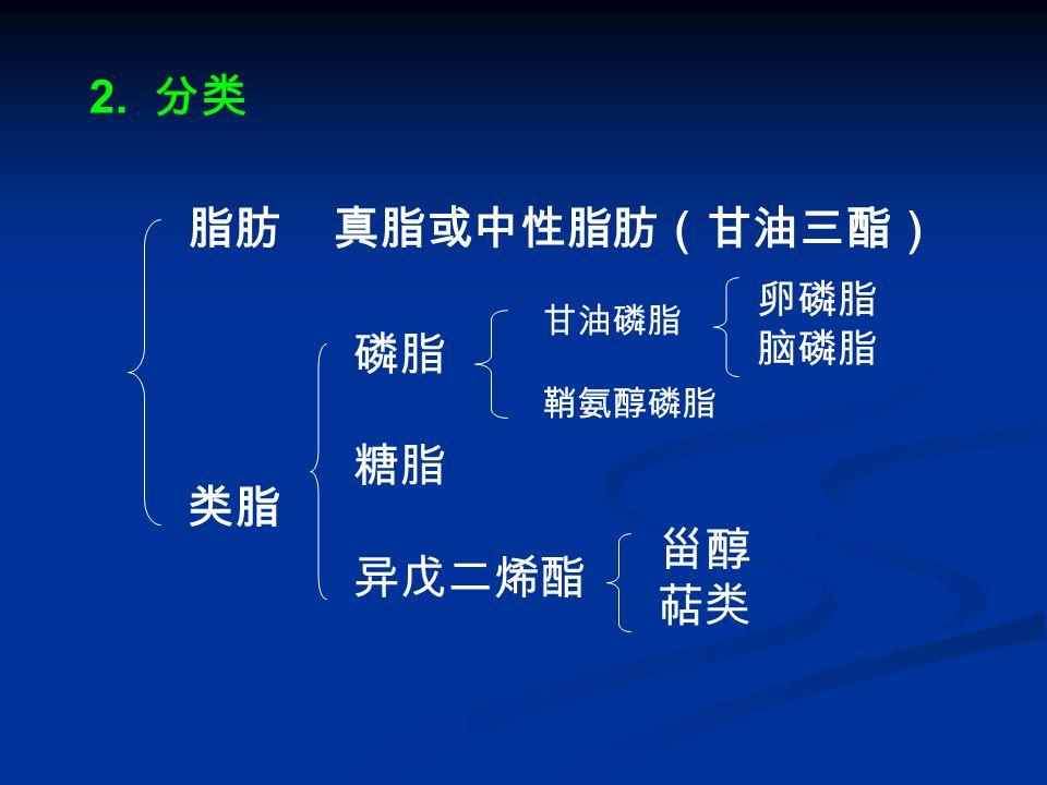 2. 分类 脂肪 真脂或中性脂肪(甘油三酯) 类脂 卵磷脂 脑磷脂 甘油磷脂 鞘氨醇磷脂 磷脂 糖脂 异戊二烯酯 甾醇 萜类