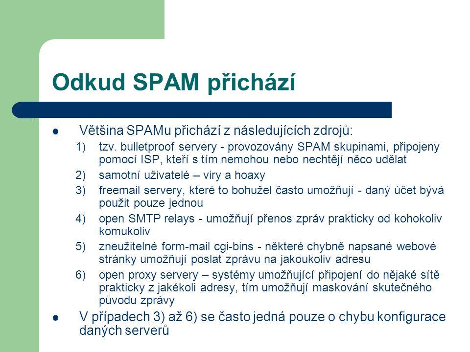 Odkud SPAM přichází Většina SPAMu přichází z následujících zdrojů: