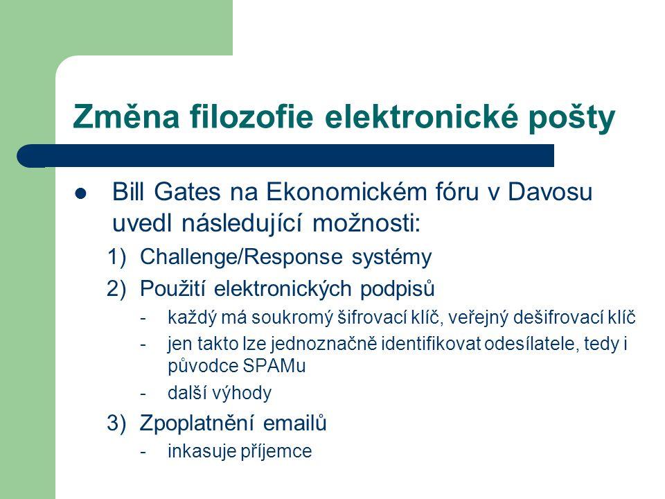 Změna filozofie elektronické pošty