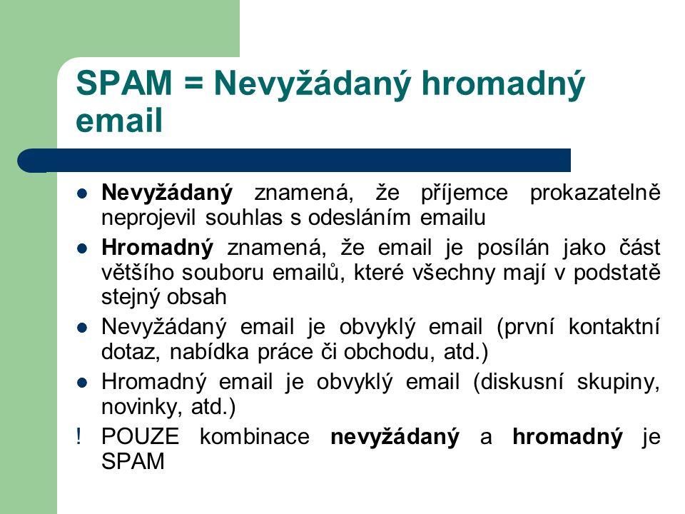 SPAM = Nevyžádaný hromadný email