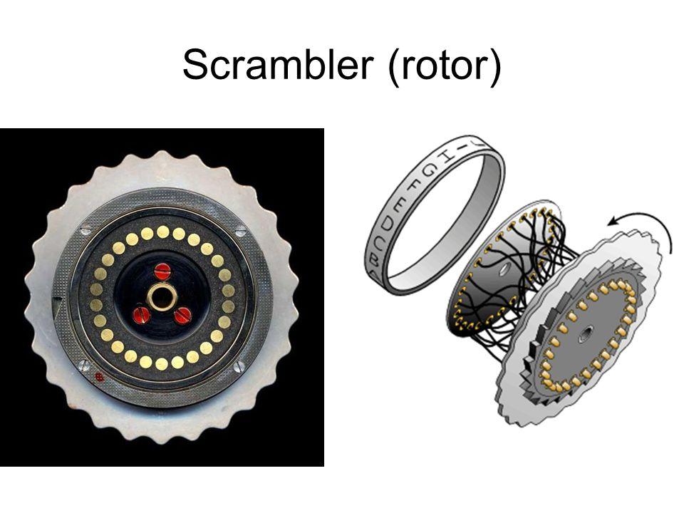Scrambler (rotor)