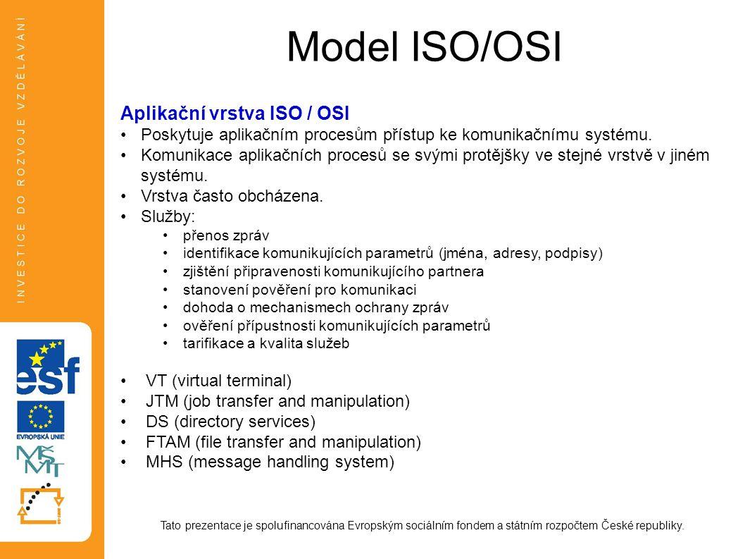 Model ISO/OSI Aplikační vrstva ISO / OSI